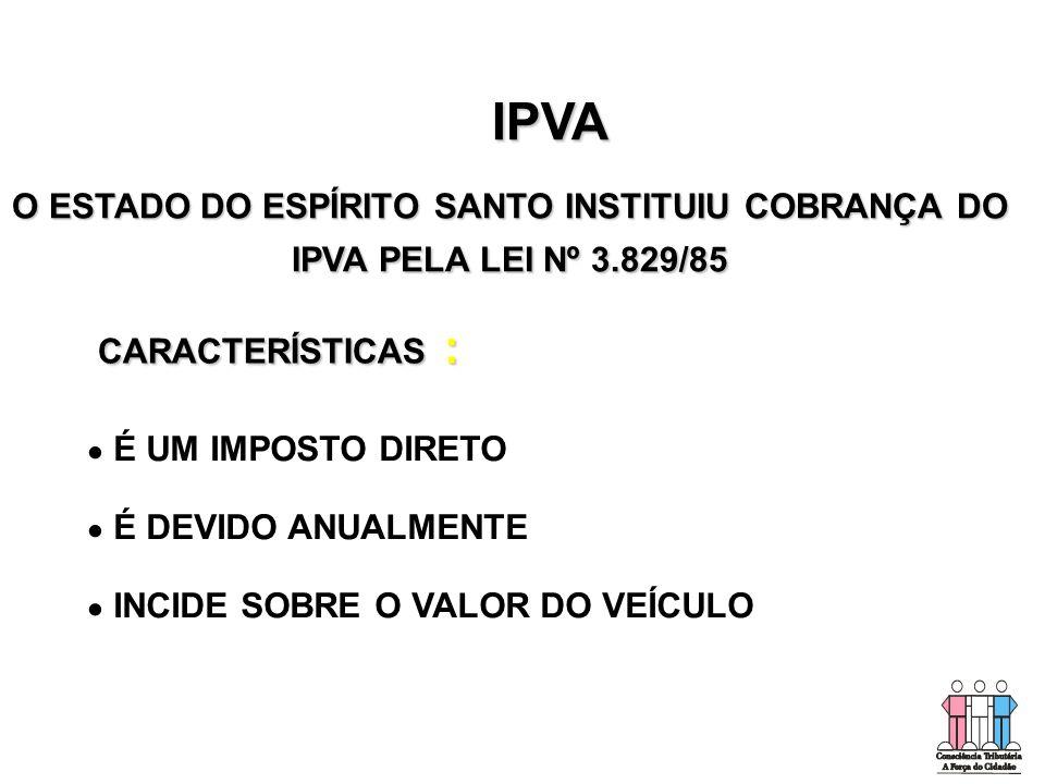 IPVA O ESTADO DO ESPÍRITO SANTO INSTITUIU COBRANÇA DO IPVA PELA LEI Nº 3.829/85. CARACTERÍSTICAS :