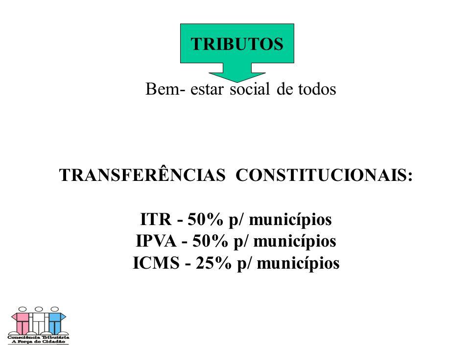 TRANSFERÊNCIAS CONSTITUCIONAIS: