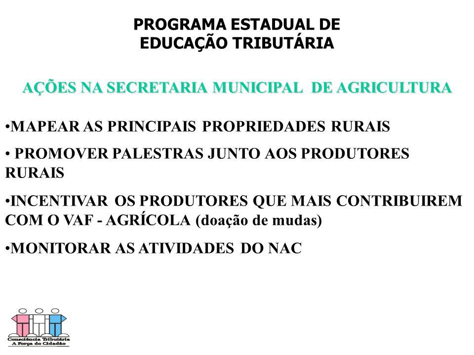 AÇÕES NA SECRETARIA MUNICIPAL DE AGRICULTURA