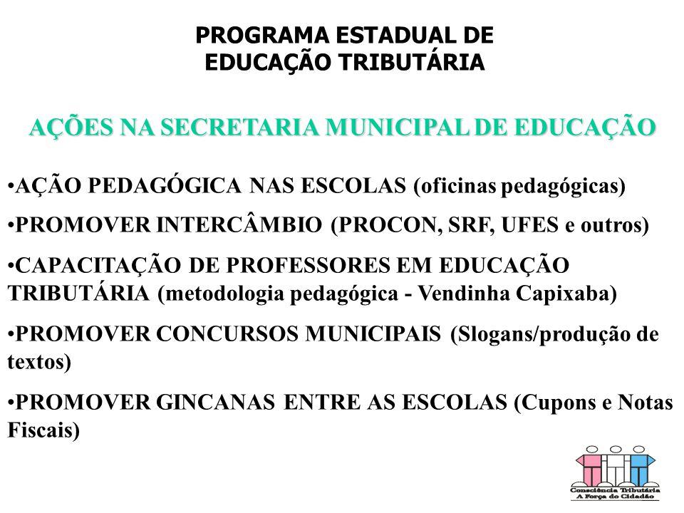 AÇÕES NA SECRETARIA MUNICIPAL DE EDUCAÇÃO