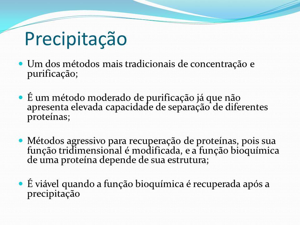 Precipitação Um dos métodos mais tradicionais de concentração e purificação;