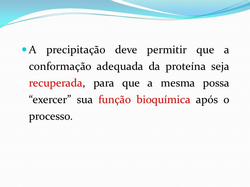 A precipitação deve permitir que a conformação adequada da proteína seja recuperada, para que a mesma possa exercer sua função bioquímica após o processo.