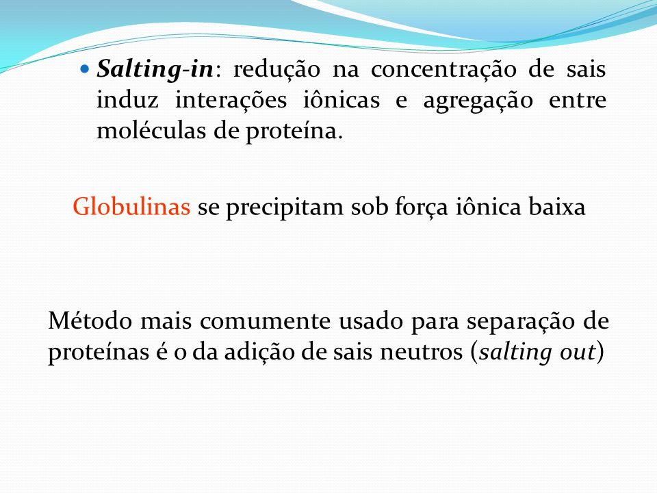 Salting-in: redução na concentração de sais induz interações iônicas e agregação entre moléculas de proteína.