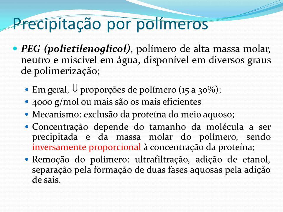 Precipitação por polímeros