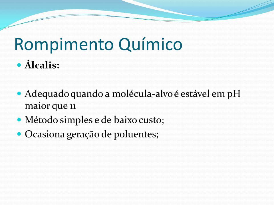 Rompimento Químico Álcalis: