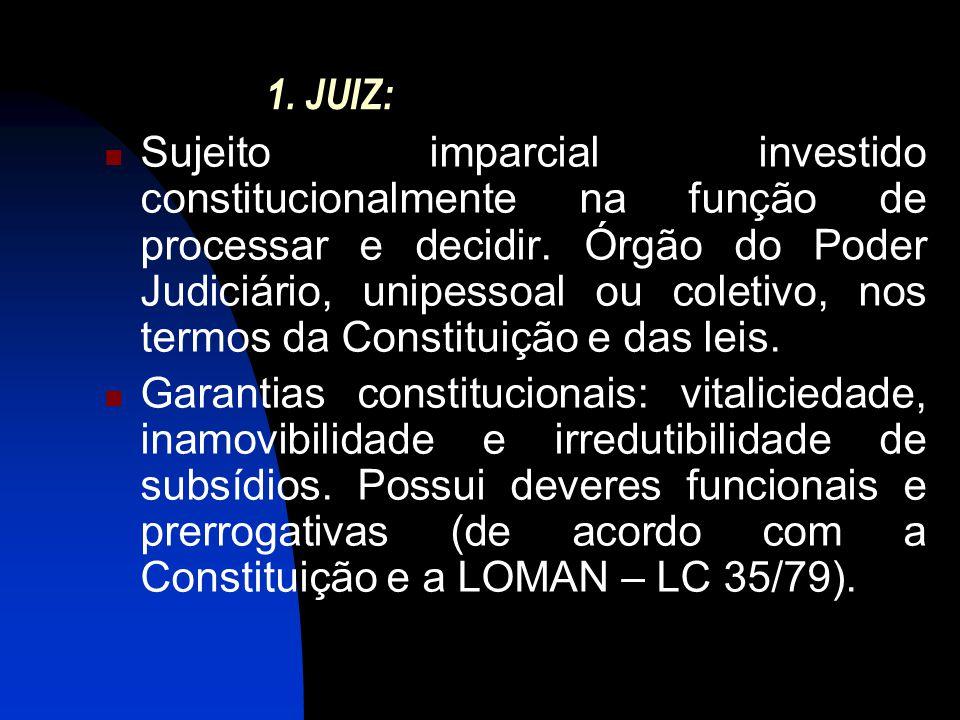 1. JUIZ:
