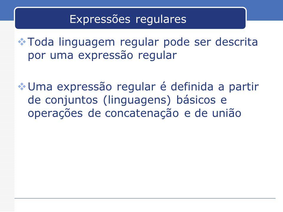 Expressões regulares Toda linguagem regular pode ser descrita por uma expressão regular.