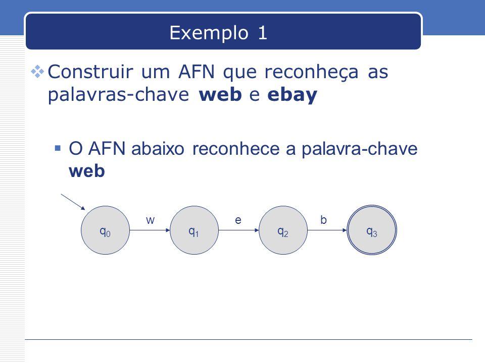 Construir um AFN que reconheça as palavras-chave web e ebay