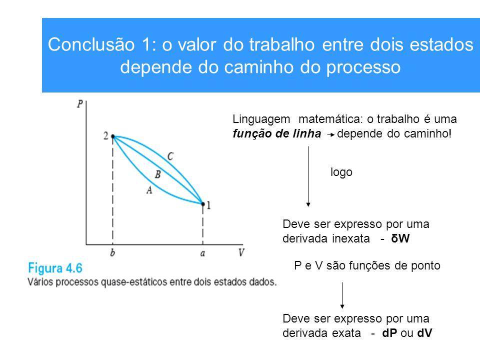 Conclusão 1: o valor do trabalho entre dois estados depende do caminho do processo