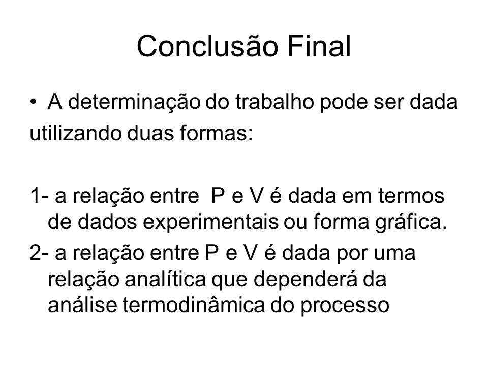 Conclusão Final A determinação do trabalho pode ser dada