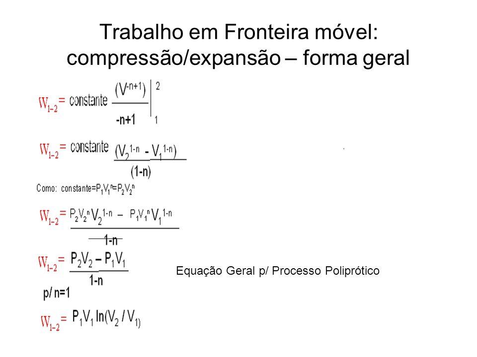 Trabalho em Fronteira móvel: compressão/expansão – forma geral