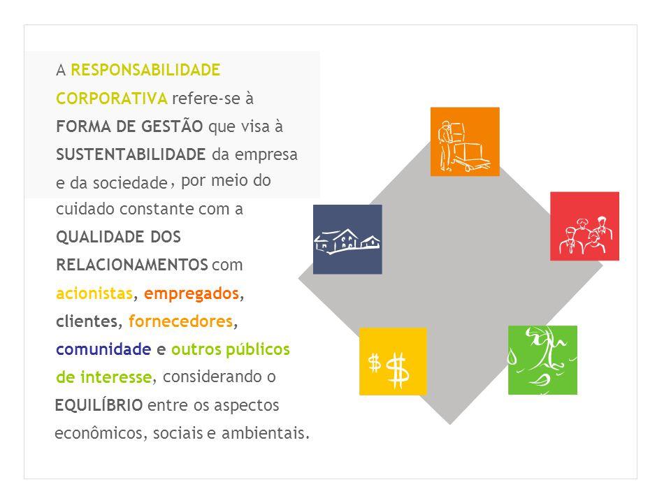 A RESPONSABILIDADE CORPORATIVA refere-se à FORMA DE GESTÃO que visa à SUSTENTABILIDADE da empresa e da sociedade