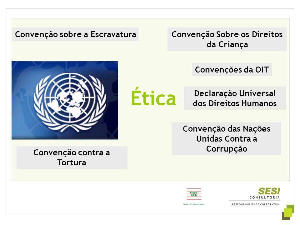 Ética Convenção sobre a Escravatura