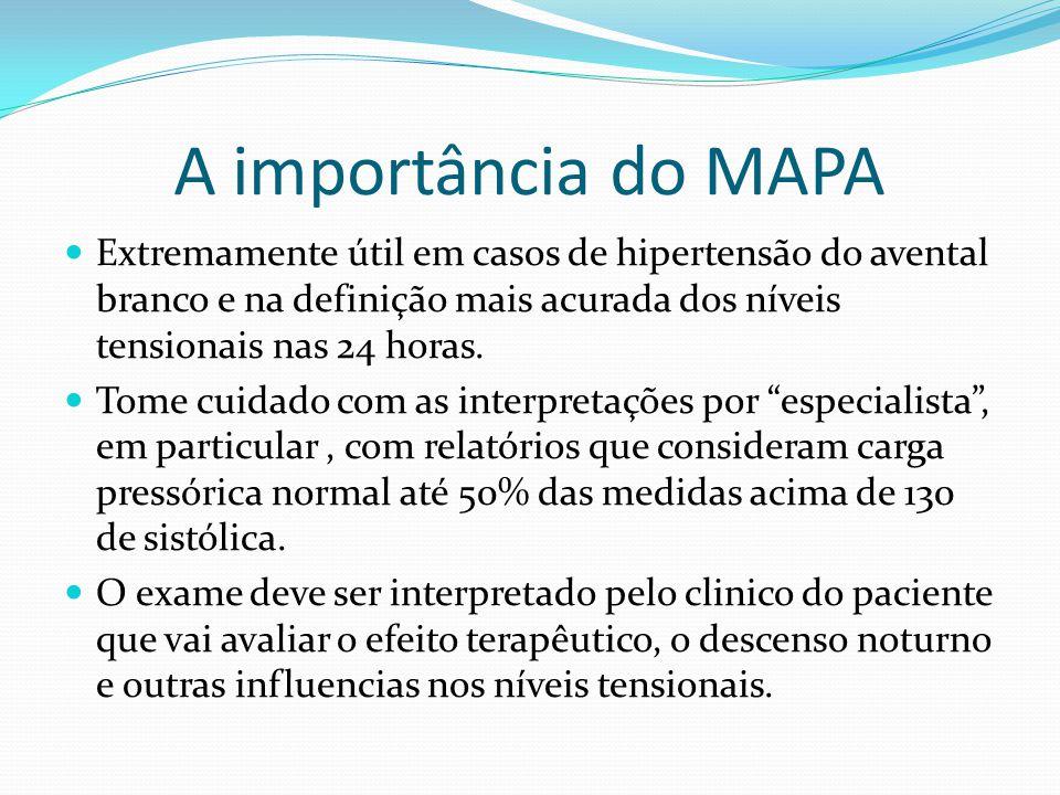 A importância do MAPA Extremamente útil em casos de hipertensão do avental branco e na definição mais acurada dos níveis tensionais nas 24 horas.