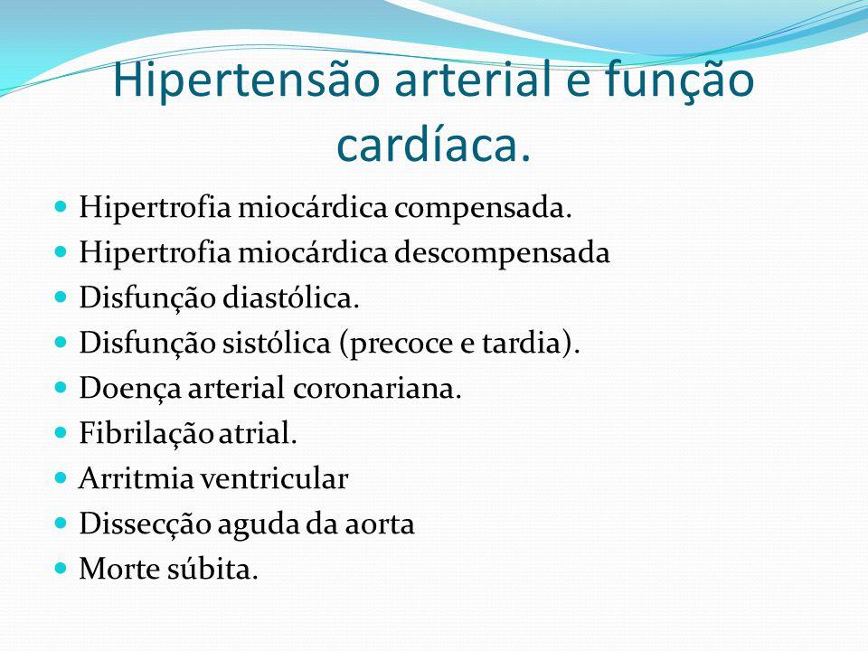 Hipertensão arterial e função cardíaca.