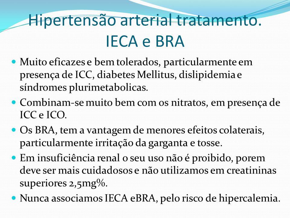 Hipertensão arterial tratamento. IECA e BRA