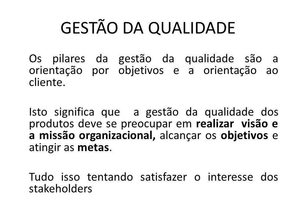 GESTÃO DA QUALIDADE Os pilares da gestão da qualidade são a orientação por objetivos e a orientação ao cliente.