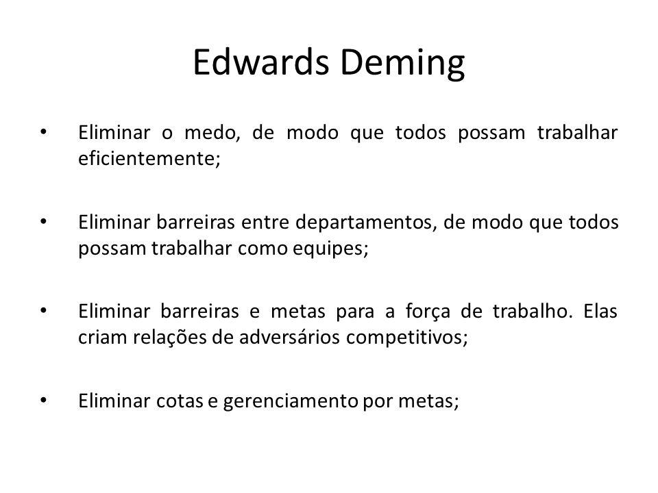 Edwards Deming Eliminar o medo, de modo que todos possam trabalhar eficientemente;