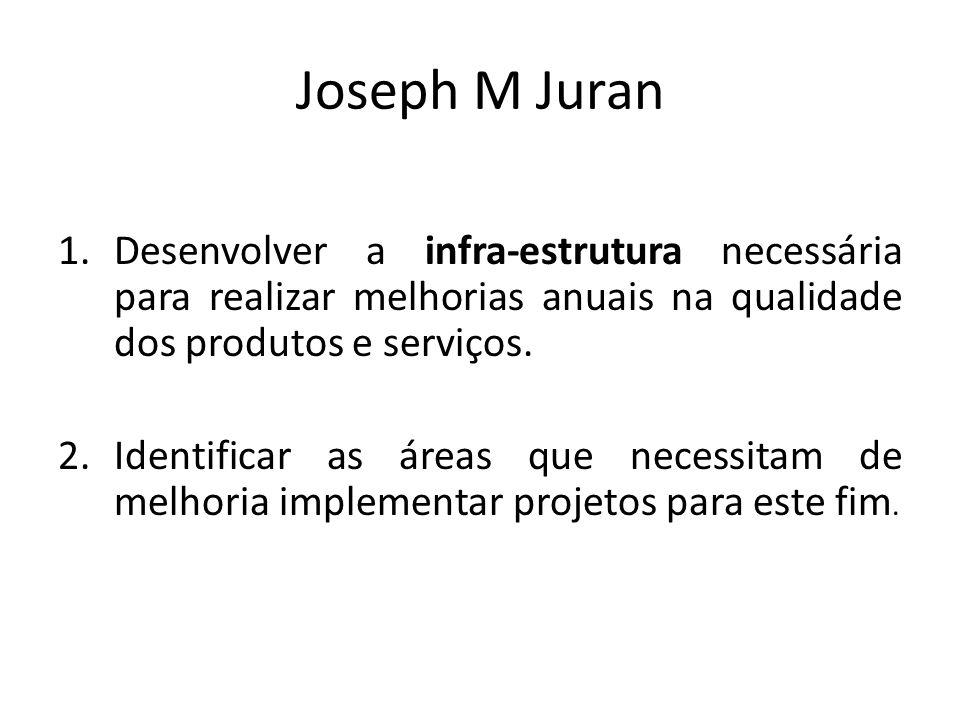 Joseph M Juran Desenvolver a infra-estrutura necessária para realizar melhorias anuais na qualidade dos produtos e serviços.