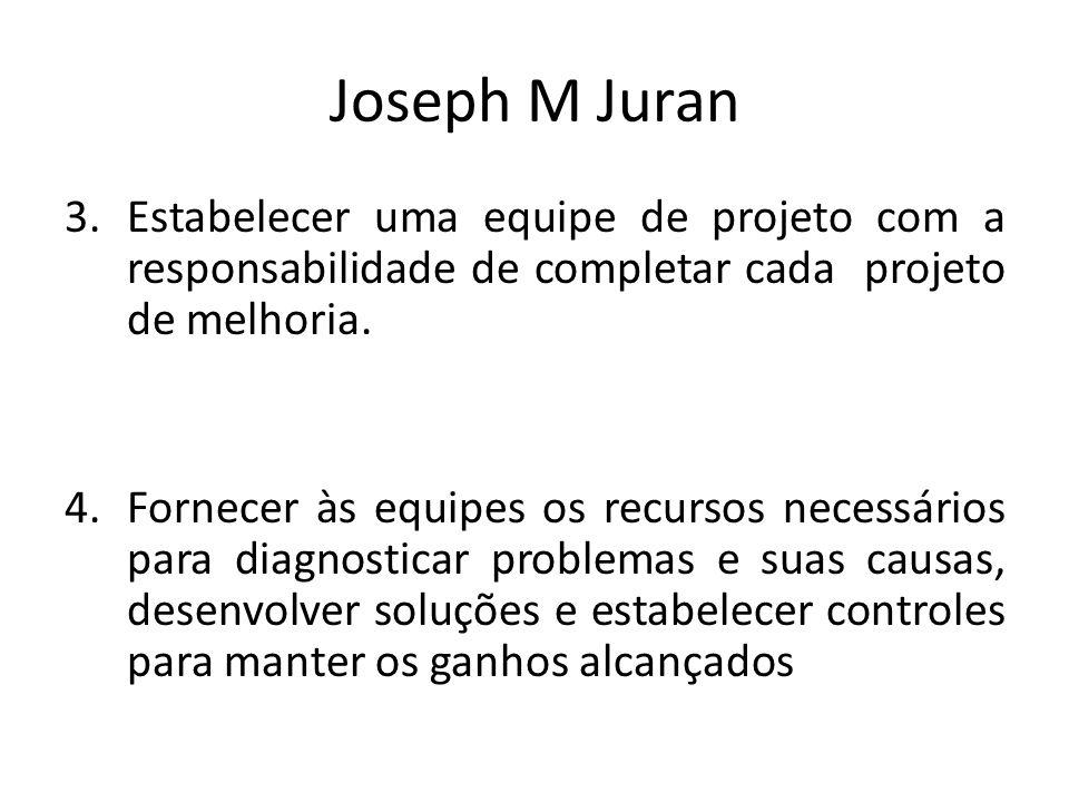 Joseph M Juran Estabelecer uma equipe de projeto com a responsabilidade de completar cada projeto de melhoria.