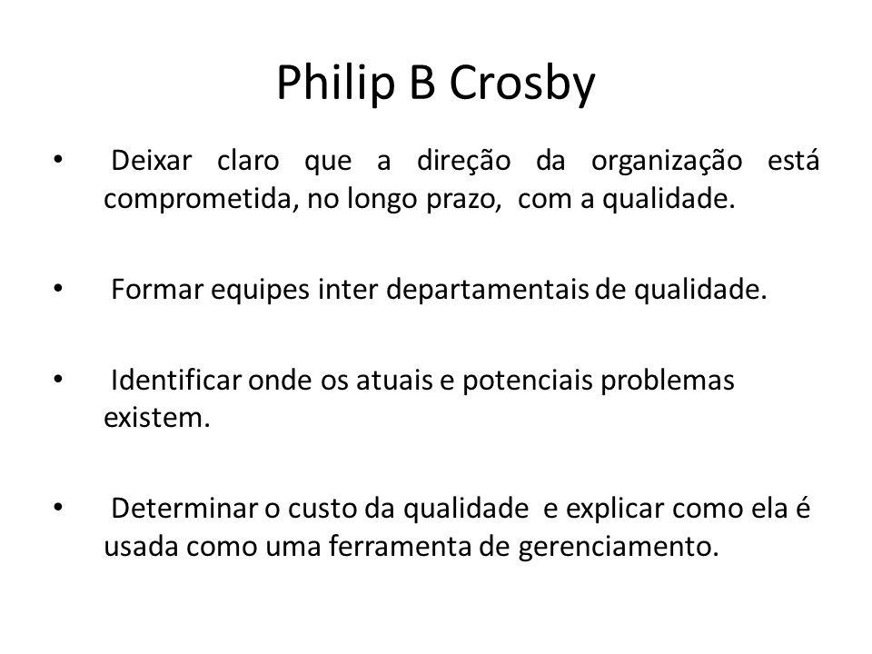 Philip B Crosby Deixar claro que a direção da organização está comprometida, no longo prazo, com a qualidade.