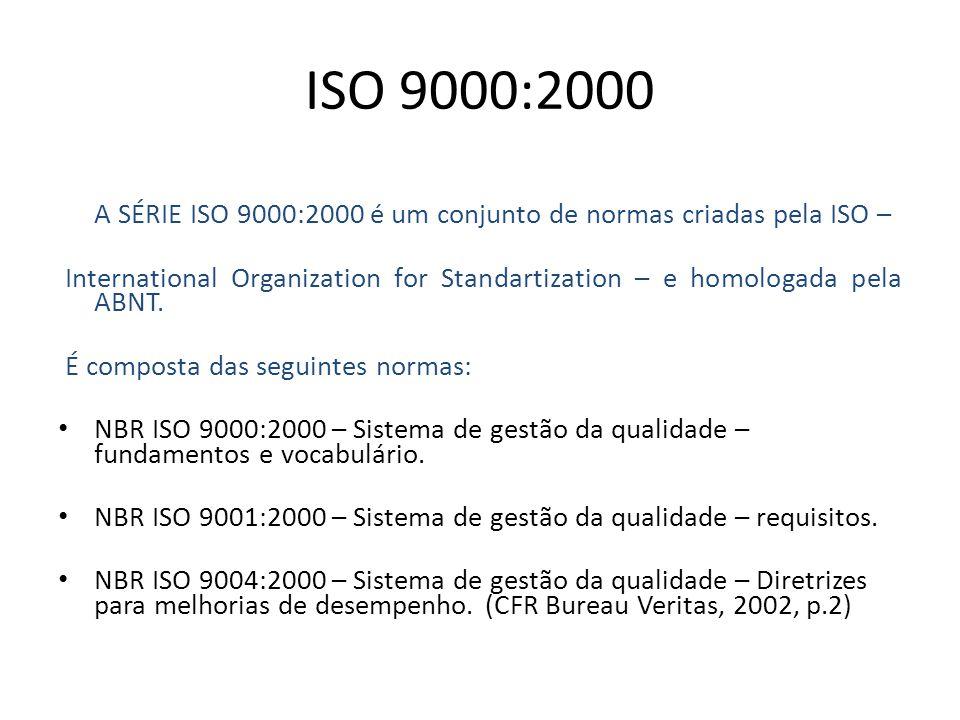 ISO 9000:2000 A SÉRIE ISO 9000:2000 é um conjunto de normas criadas pela ISO –