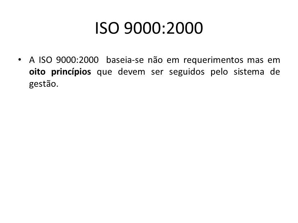 ISO 9000:2000 A ISO 9000:2000 baseia-se não em requerimentos mas em oito princípios que devem ser seguidos pelo sistema de gestão.