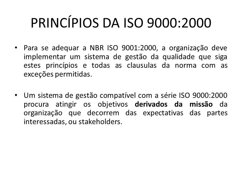 PRINCÍPIOS DA ISO 9000:2000