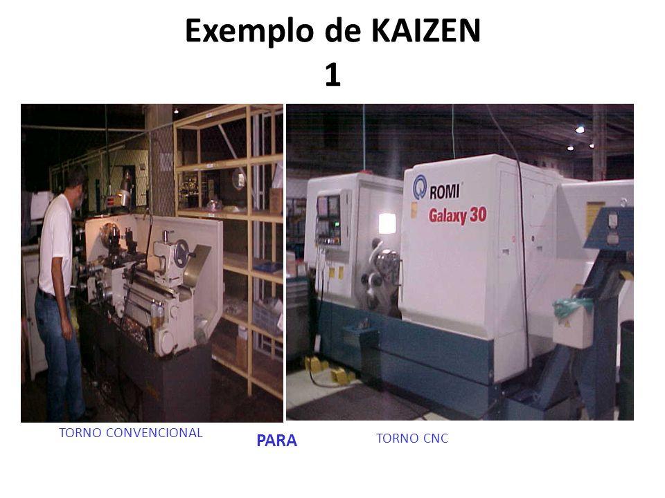 Exemplo de KAIZEN 1 TORNO CONVENCIONAL PARA TORNO CNC