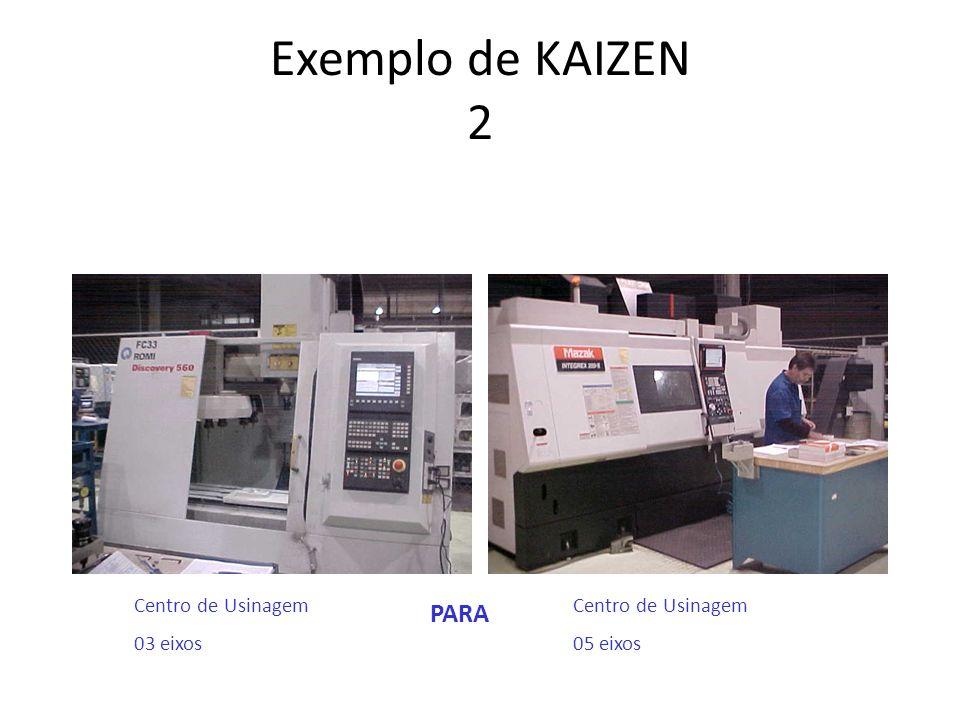 Exemplo de KAIZEN 2 PARA Centro de Usinagem 03 eixos
