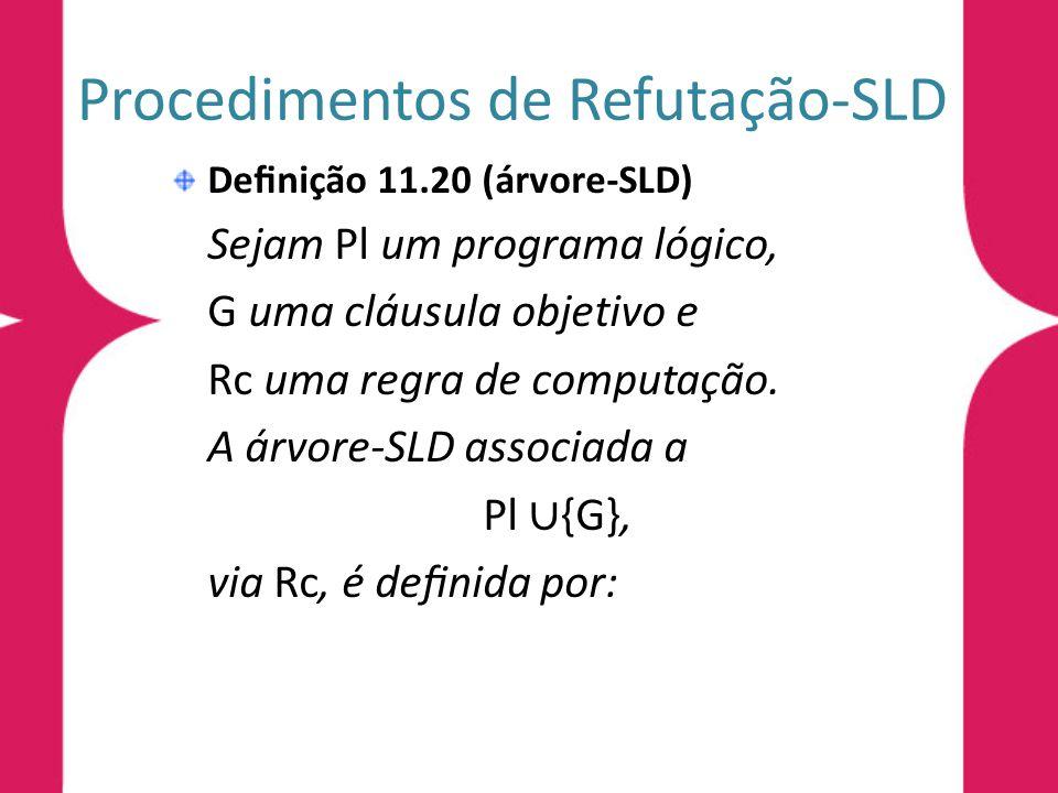 Procedimentos de Refutação-SLD