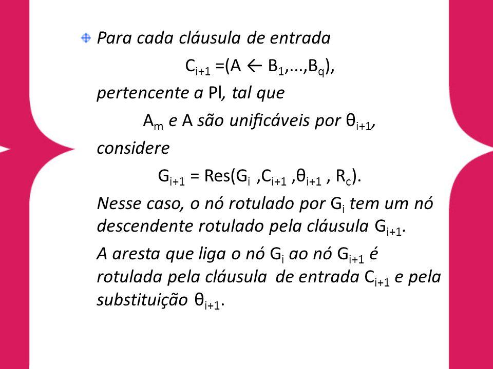 Am e A são unificáveis por θi+1,