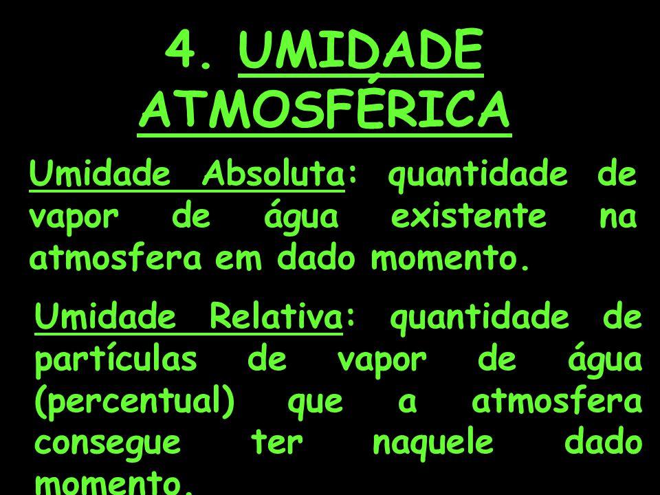 4. UMIDADE ATMOSFÉRICA Umidade Absoluta: quantidade de vapor de água existente na atmosfera em dado momento.