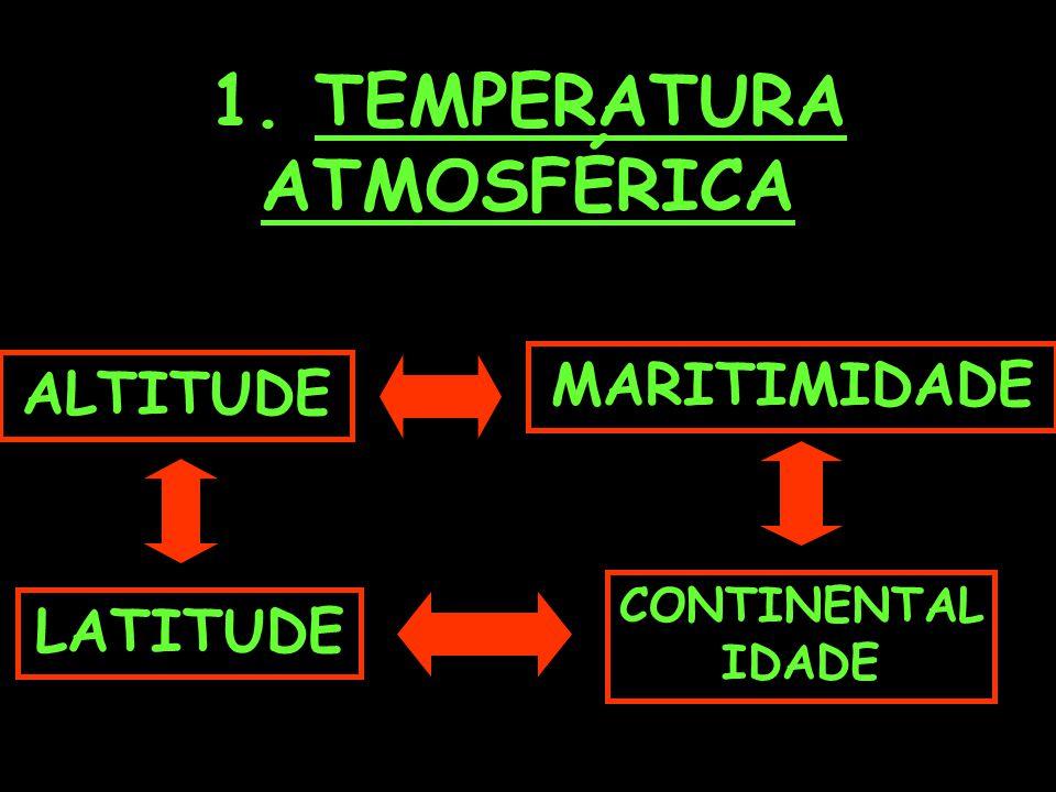 1. TEMPERATURA ATMOSFÉRICA