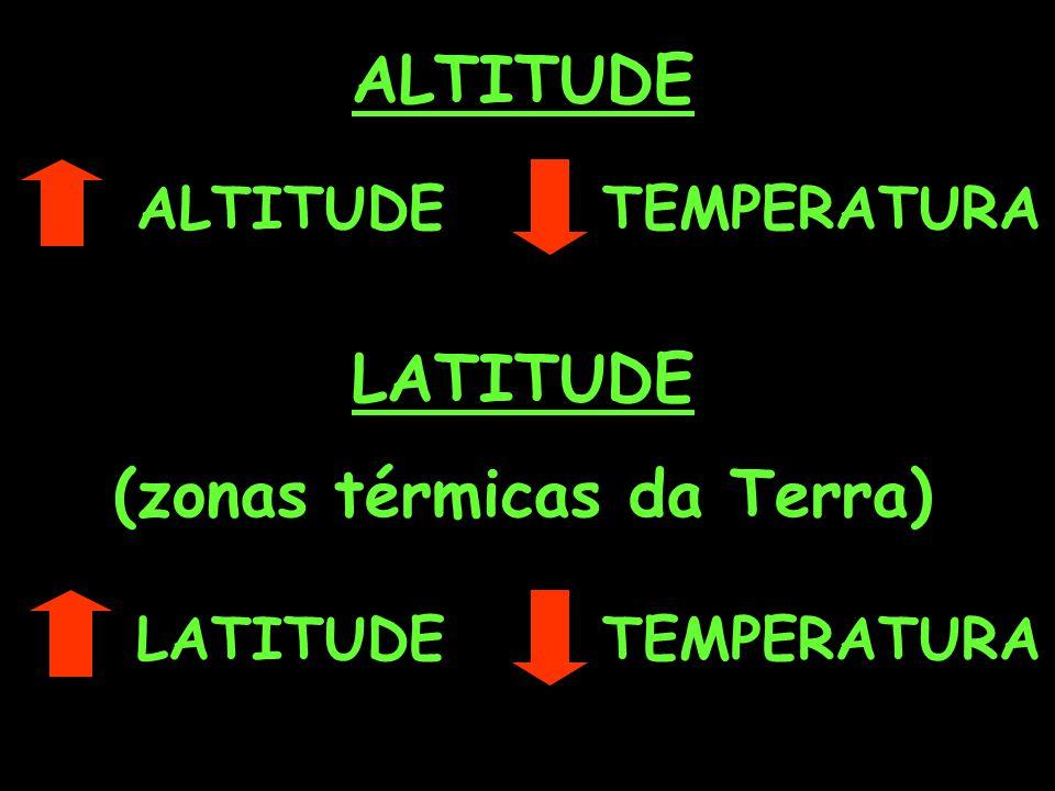 (zonas térmicas da Terra)