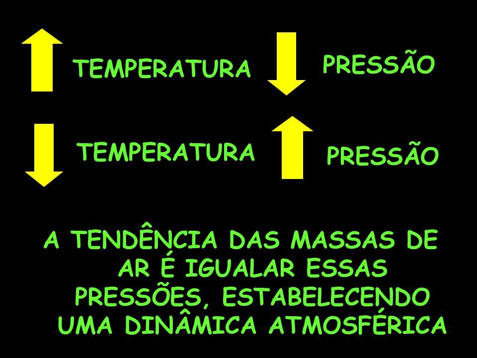 PRESSÃO TEMPERATURA. TEMPERATURA. PRESSÃO.