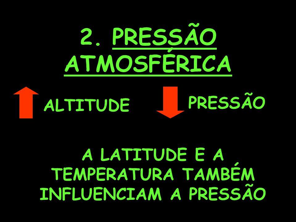 A LATITUDE E A TEMPERATURA TAMBÉM INFLUENCIAM A PRESSÃO
