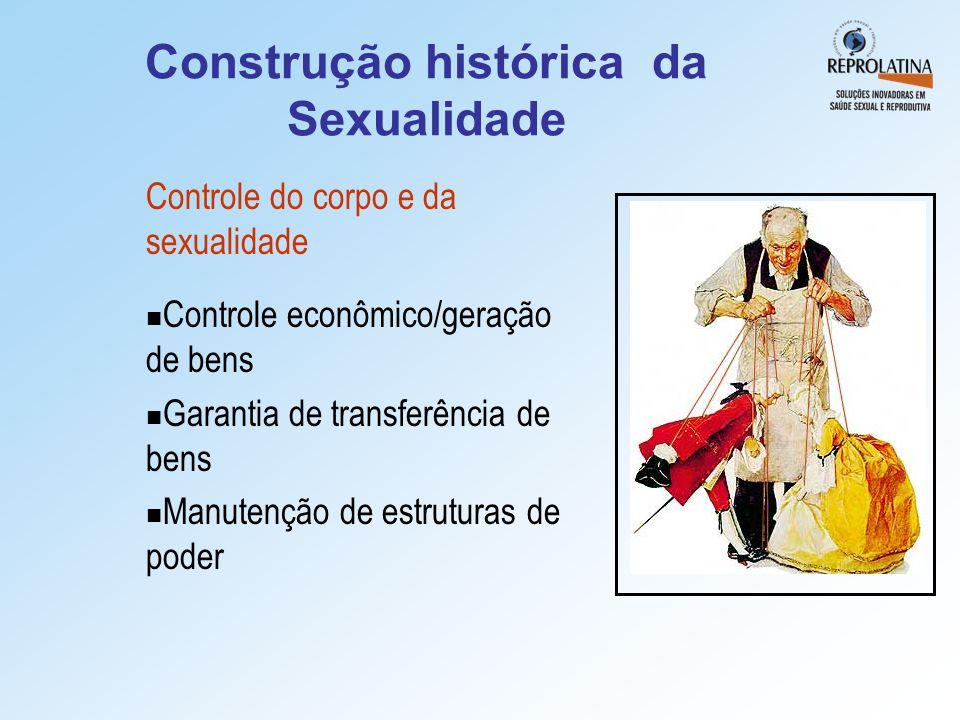 Construção histórica da Sexualidade