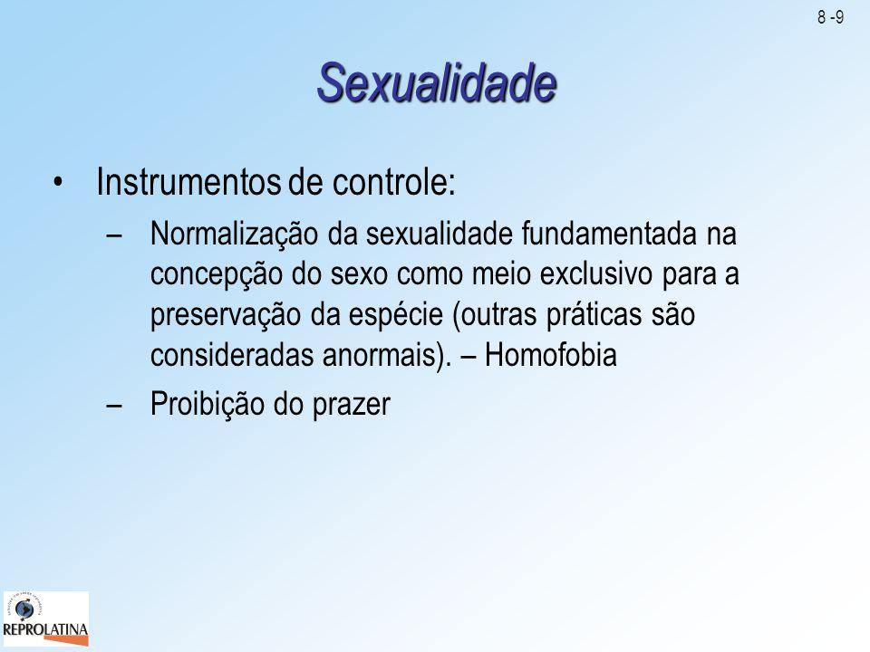 Sexualidade Instrumentos de controle: