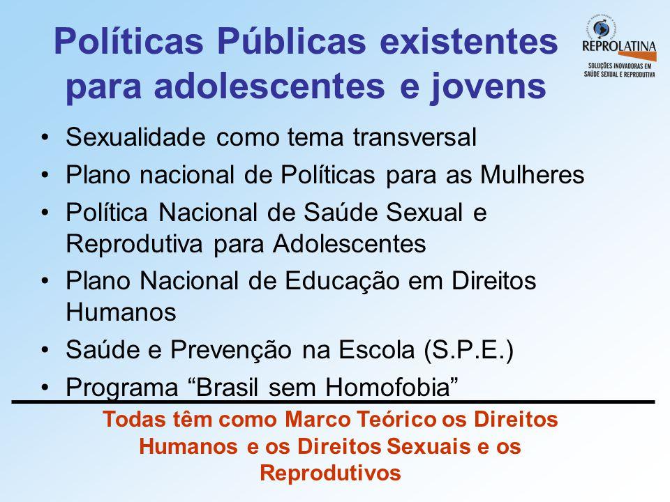 Políticas Públicas existentes para adolescentes e jovens