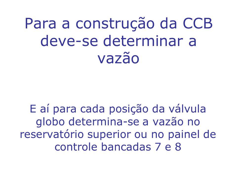 Para a construção da CCB deve-se determinar a vazão