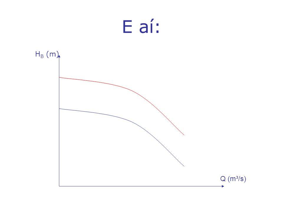 E aí: HB (m) Q (m³/s)