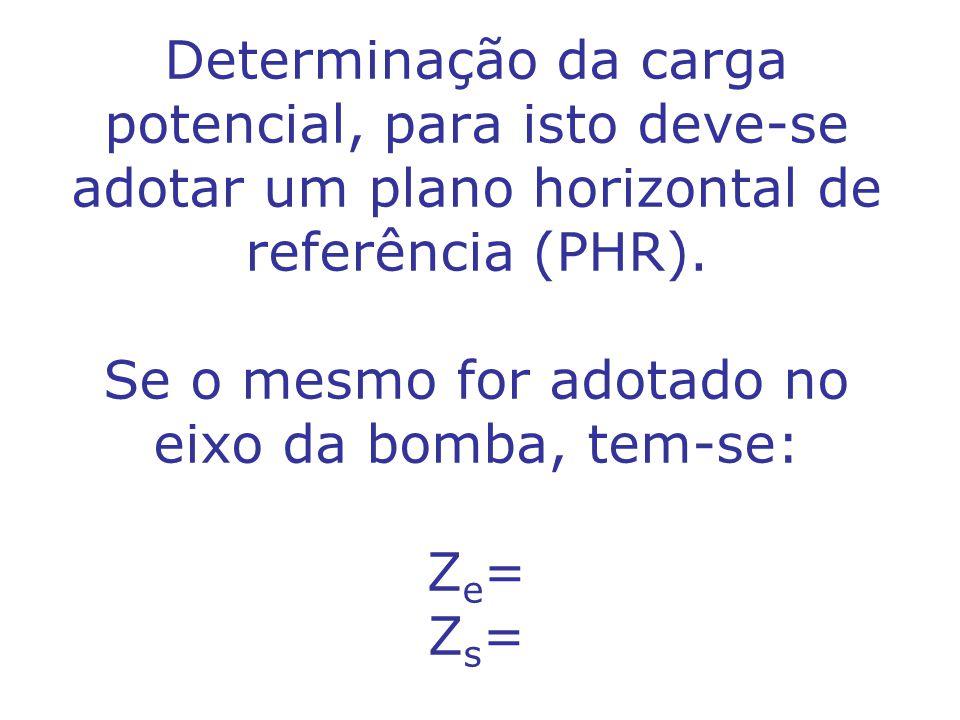 Determinação da carga potencial, para isto deve-se adotar um plano horizontal de referência (PHR).