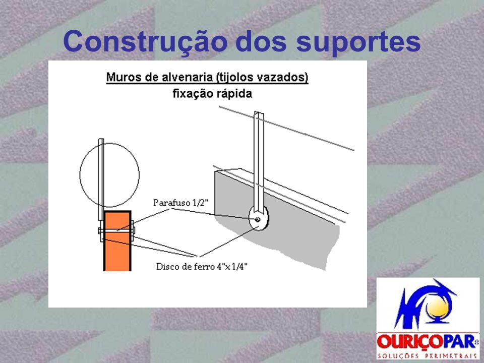 Construção dos suportes