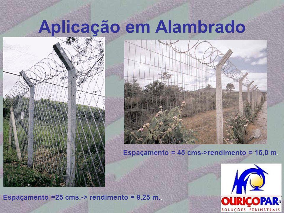 Aplicação em Alambrado