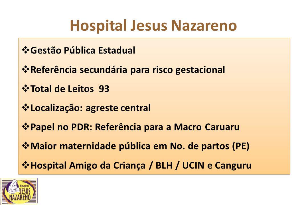 Hospital Jesus Nazareno