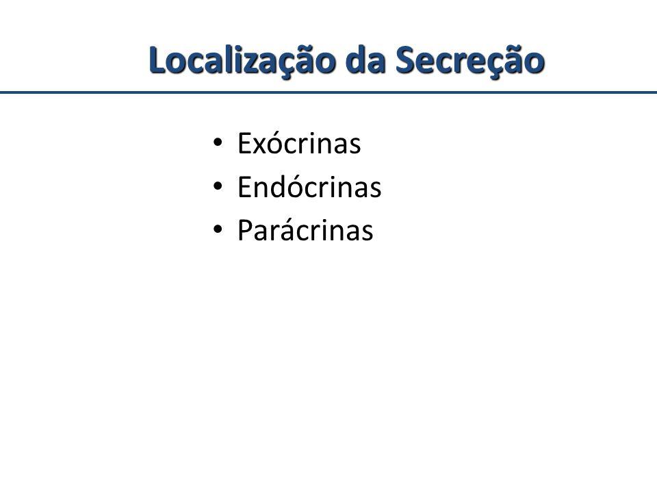 Localização da Secreção