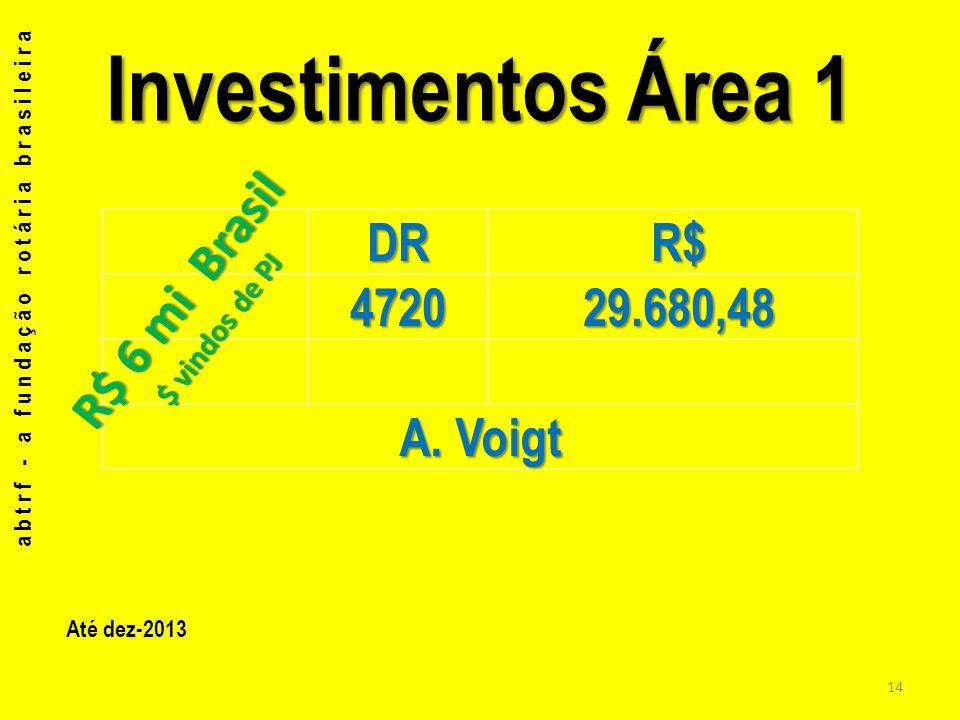 Investimentos Área 1 DR R$ 4720 29.680,48 A. Voigt R$ 6 mi Brasil