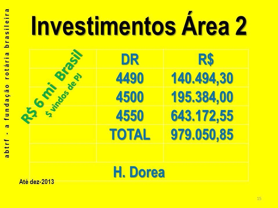 Investimentos Área 2 DR R$ 4490 140.494,30 4500 195.384,00 4550
