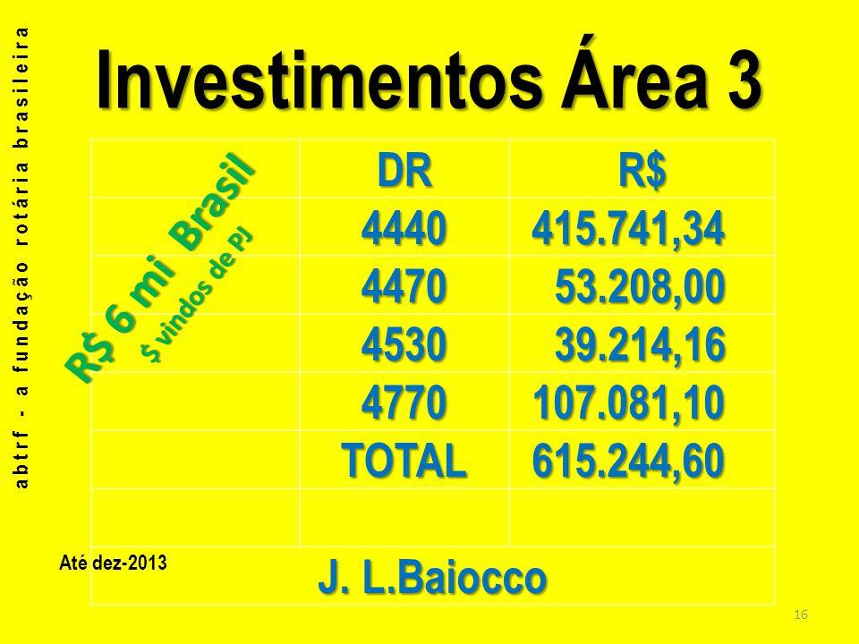 Investimentos Área 3 DR R$ 4440 415.741,34 4470 53.208,00 4530
